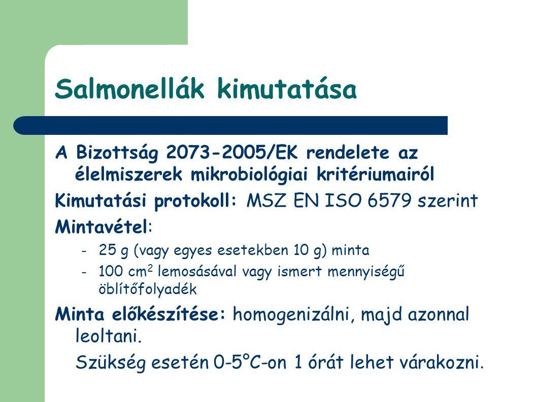 Salmonellák kimutatása A Bizottság 2073-2005/EK rendelete az élelmiszerek mikrobiológiai kritériumairól Kimutatási protokoll: MSZ EN ISO 6579 szerint Mintavétel: – 25 g (vagy egyes esetekben 10 g) minta – 100 cm 2 lemosásával vagy ismert mennyiségű öblítőfolyadék Minta előkészítése: homogenizálni, majd azonnal leoltani.