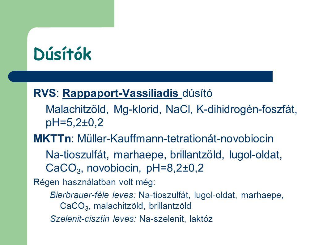 Dúsítók RVS: Rappaport-Vassiliadis dúsító Malachitzöld, Mg-klorid, NaCl, K-dihidrogén-foszfát, pH=5,2±0,2 MKTTn: Müller-Kauffmann-tetrationát-novobioc
