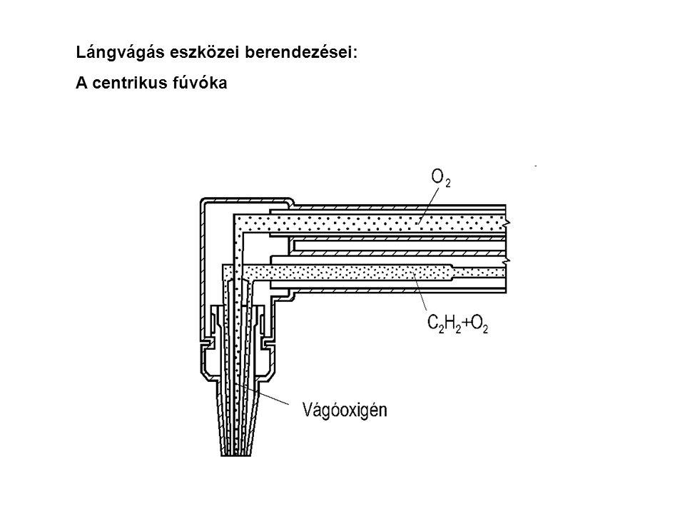 Lángvágás eszközei berendezései: A centrikus fúvóka