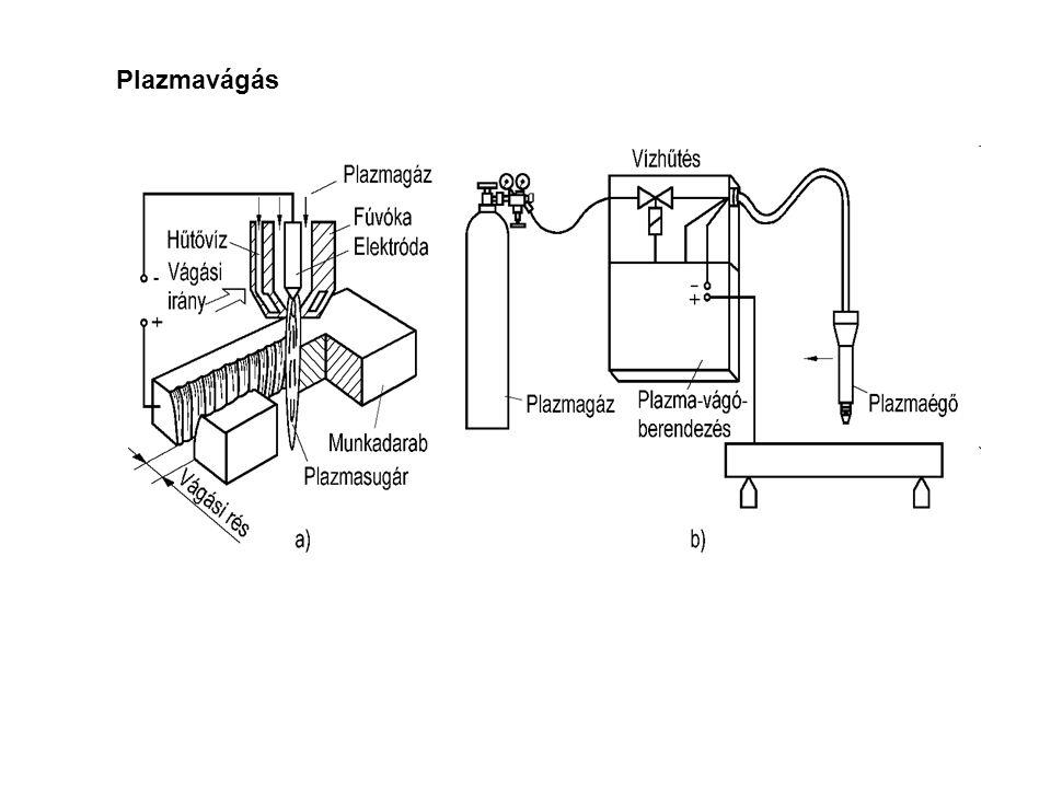 Lángvágás eszközei berendezései: A hevítő-vágó fúvók