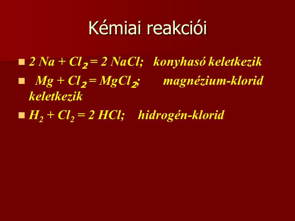 Kémiai reakciói 2 Na + Cl 2 = 2 NaCl; konyhasó keletkezik Mg + Cl 2 = MgCl 2 ; magnézium-klorid keletkezik H 2 + Cl 2 = 2 HCl; hidrogén-klorid