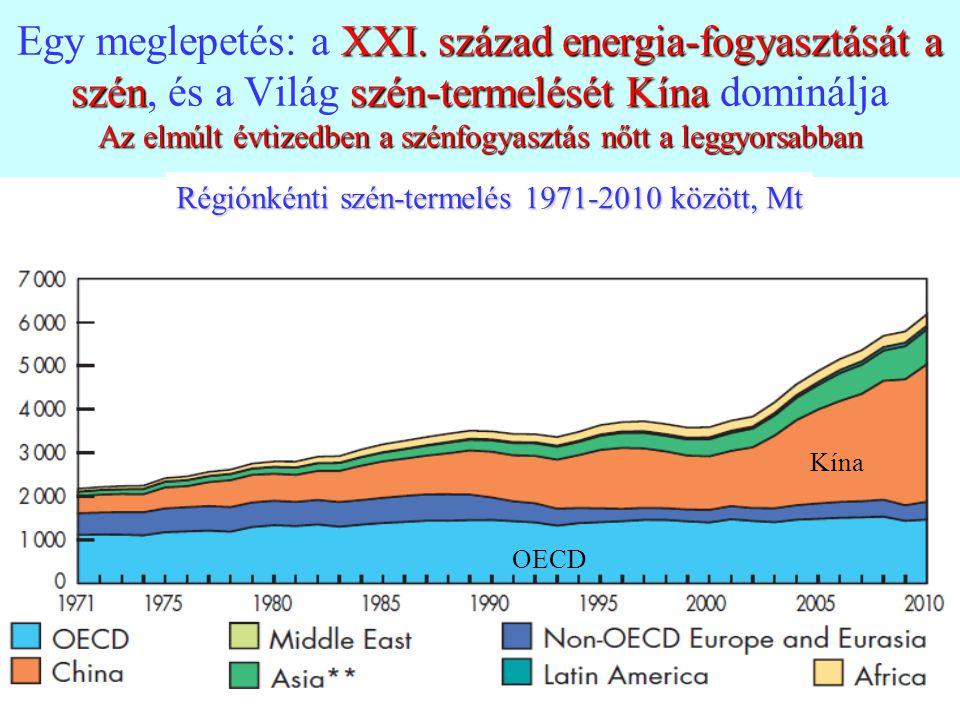 10 XXI. század energia-fogyasztását a szénszén-termelését Kína Az elmúlt évtizedben a szénfogyasztás nőtt a leggyorsabban Egy meglepetés: a XXI. száza