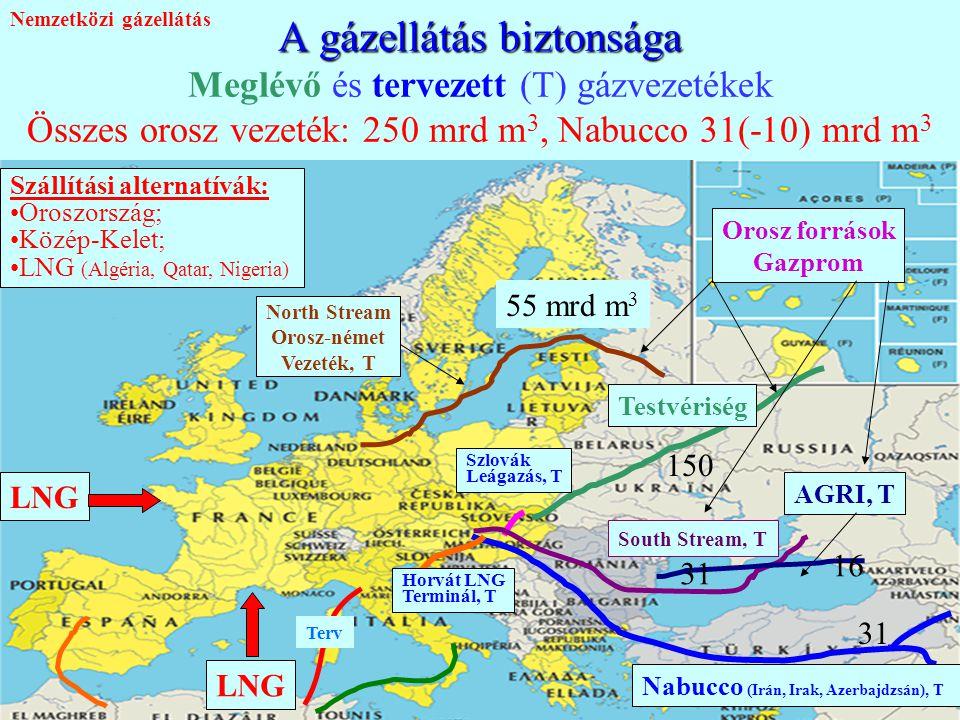 14 A gázellátás biztonsága A gázellátás biztonsága Meglévő és tervezett (T) gázvezetékek Összes orosz vezeték: 250 mrd m 3, Nabucco 31(-10) mrd m 3 Te