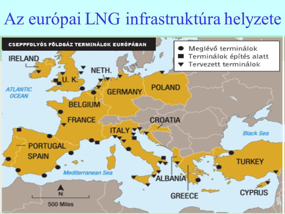 18 Az európai LNG infrastruktúra helyzete