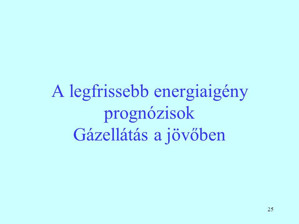 25 A legfrissebb energiaigény prognózisok Gázellátás a jövőben