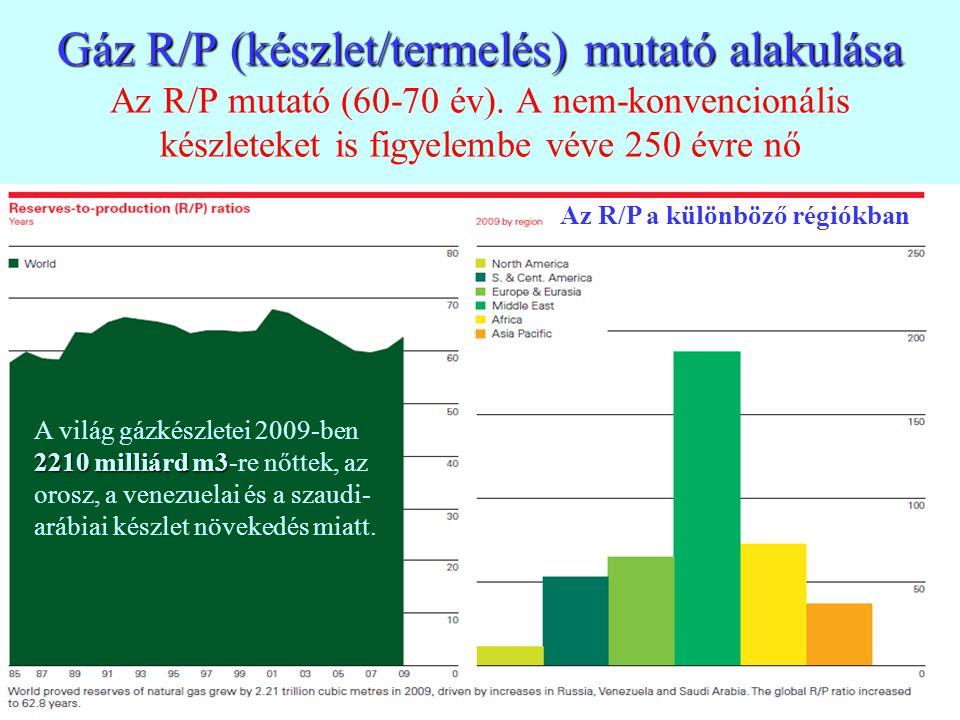 8 Gáz R/P (készlet/termelés) mutató alakulása Gáz R/P (készlet/termelés) mutató alakulása Az R/P mutató (60-70 év). A nem-konvencionális készleteket i