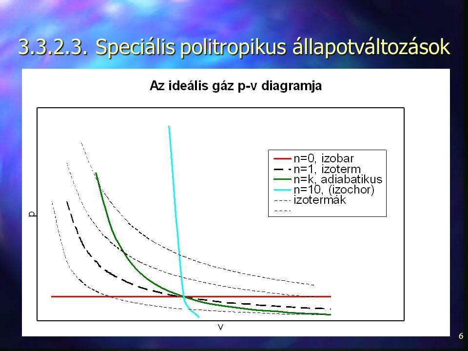 6 3.3.2.3. Speciális politropikus állapotváltozások