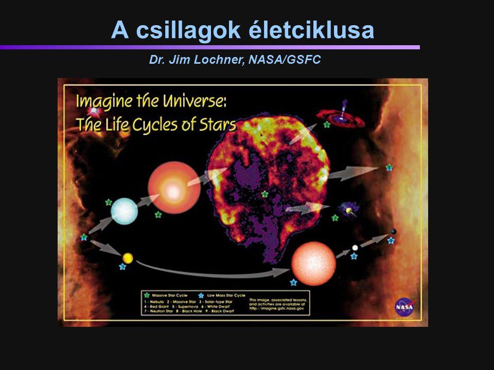 A csillagok életciklusa Dr. Jim Lochner, NASA/GSFC