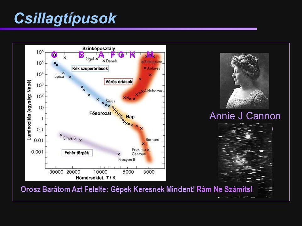Csillagtípusok Annie J Cannon (1863-1941) Oh Be A Fine Girl Kiss Me.