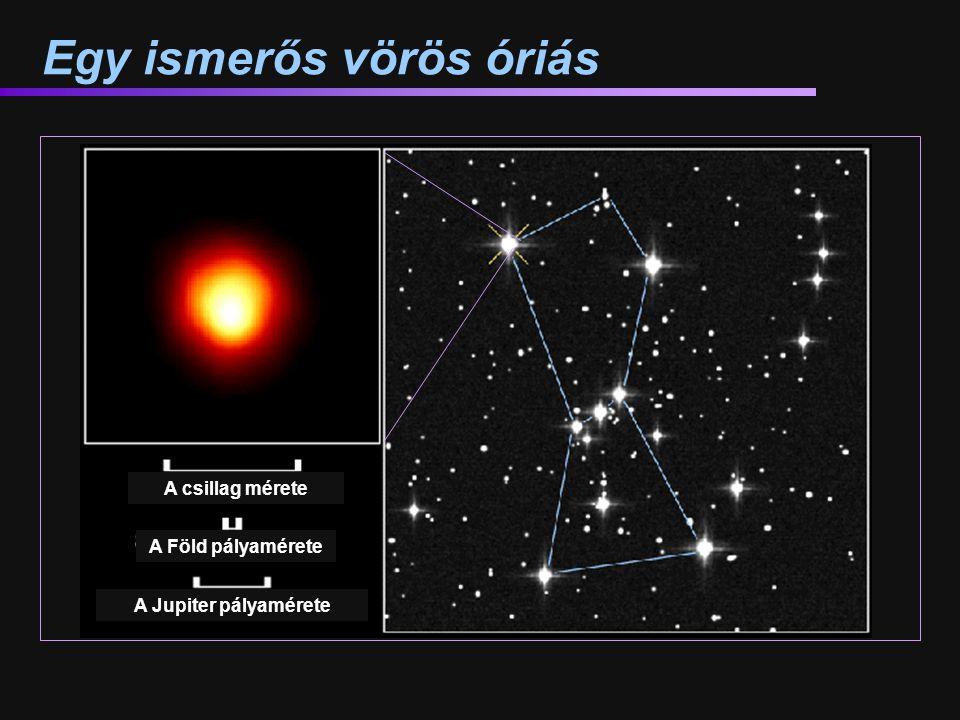 Egy ismerős vörös óriás A csillag mérete A Föld pályamérete A Jupiter pályamérete