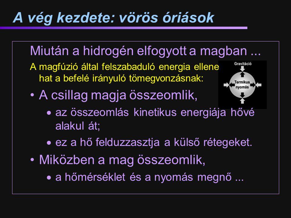 A vég kezdete: vörös óriások Miután a hidrogén elfogyott a magban... A magfúzió által felszabaduló energia ellene hat a befelé irányuló tömegvonzásnak