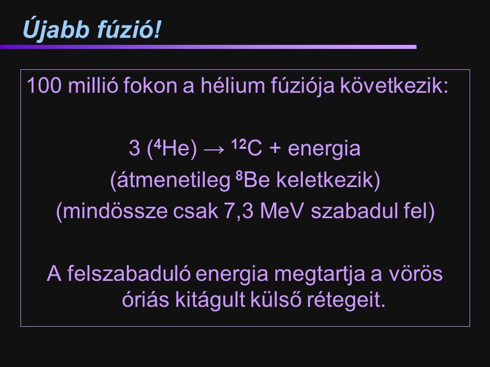 Újabb fúzió! 100 millió fokon a hélium fúziója következik: 3 ( 4 He) → 12 C + energia (átmenetileg 8 Be keletkezik) (mindössze csak 7,3 MeV szabadul f