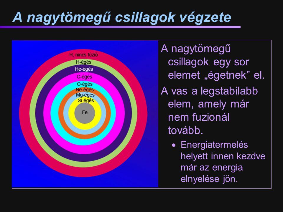 """A nagytömegű csillagok végzete A nagytömegű csillagok egy sor elemet """"égetnek"""" el. A vas a legstabilabb elem, amely már nem fuzionál tovább.  Energia"""