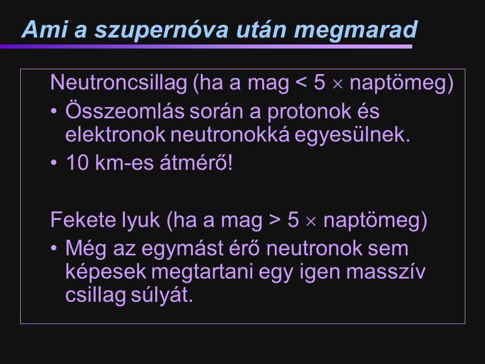 Ami a szupernóva után megmarad Neutroncsillag (ha a mag < 5  naptömeg) Összeomlás során a protonok és elektronok neutronokká egyesülnek. 10 km-es átm
