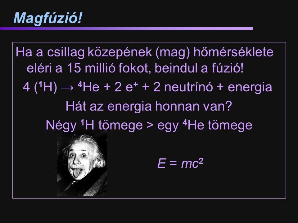 Magfúzió! Ha a csillag közepének (mag) hőmérséklete eléri a 15 millió fokot, beindul a fúzió! 4 ( 1 H) → 4 He + 2 e + + 2 neutrínó + energia Hát az en