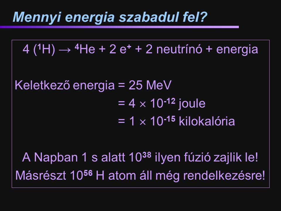 Mennyi energia szabadul fel? 4 ( 1 H) → 4 He + 2 e + + 2 neutrínó + energia Keletkező energia = 25 MeV = 4  10 -12 joule = 1  10 -15 kilokalória A N