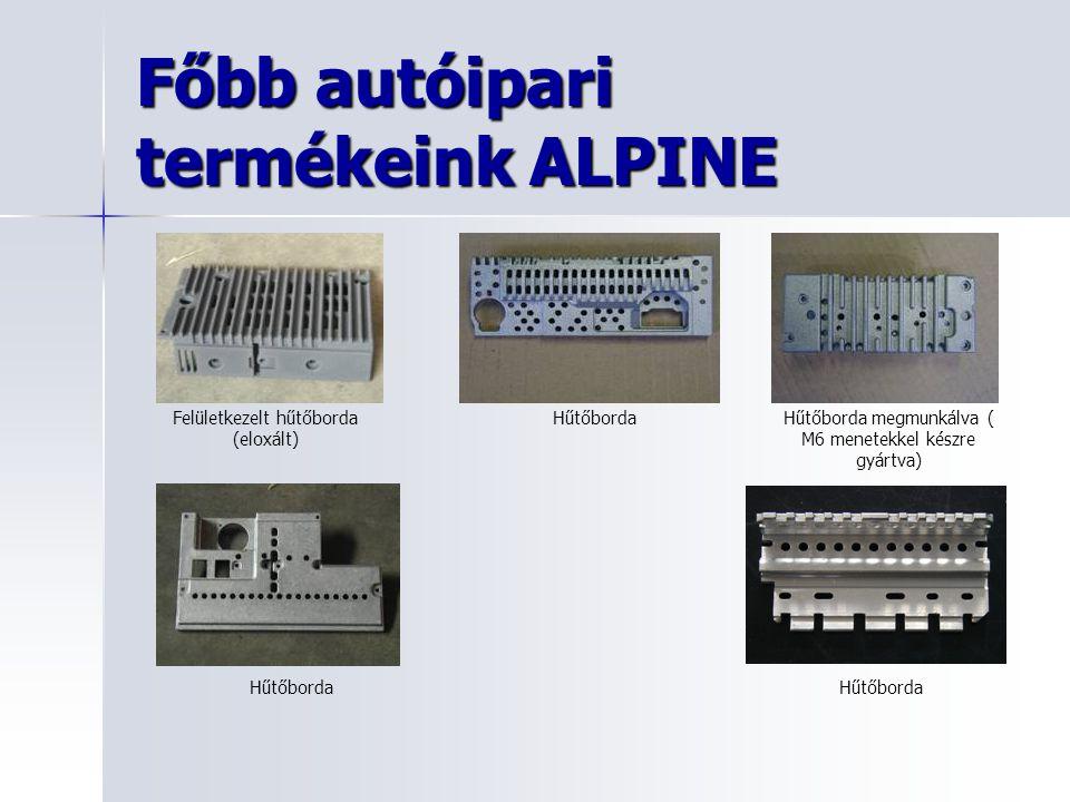 Főbb autóipari termékeink ALPINE Felületkezelt hűtőborda (eloxált) HűtőbordaHűtőborda megmunkálva ( M6 menetekkel készre gyártva) Hűtőborda
