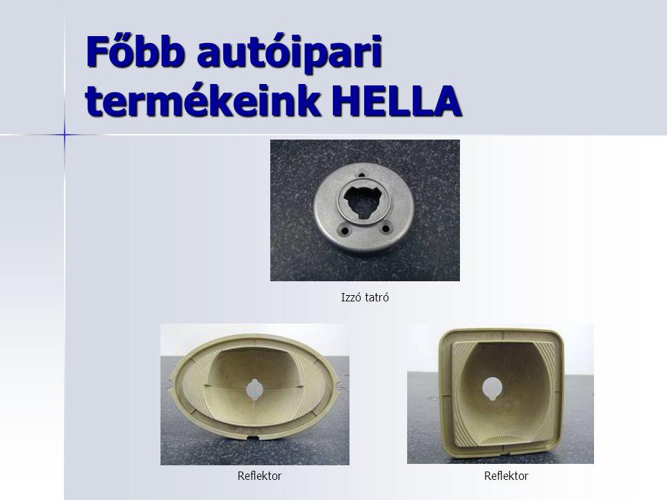Főbb autóipari termékeink HELLA Izzó tatró Reflektor