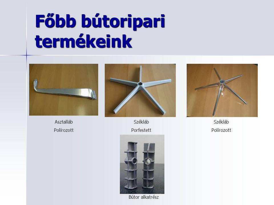 Főbb bútoripari termékeink Asztalláb Polírozott Székláb Porfestett Székláb Polírozott Bútor alkatrész