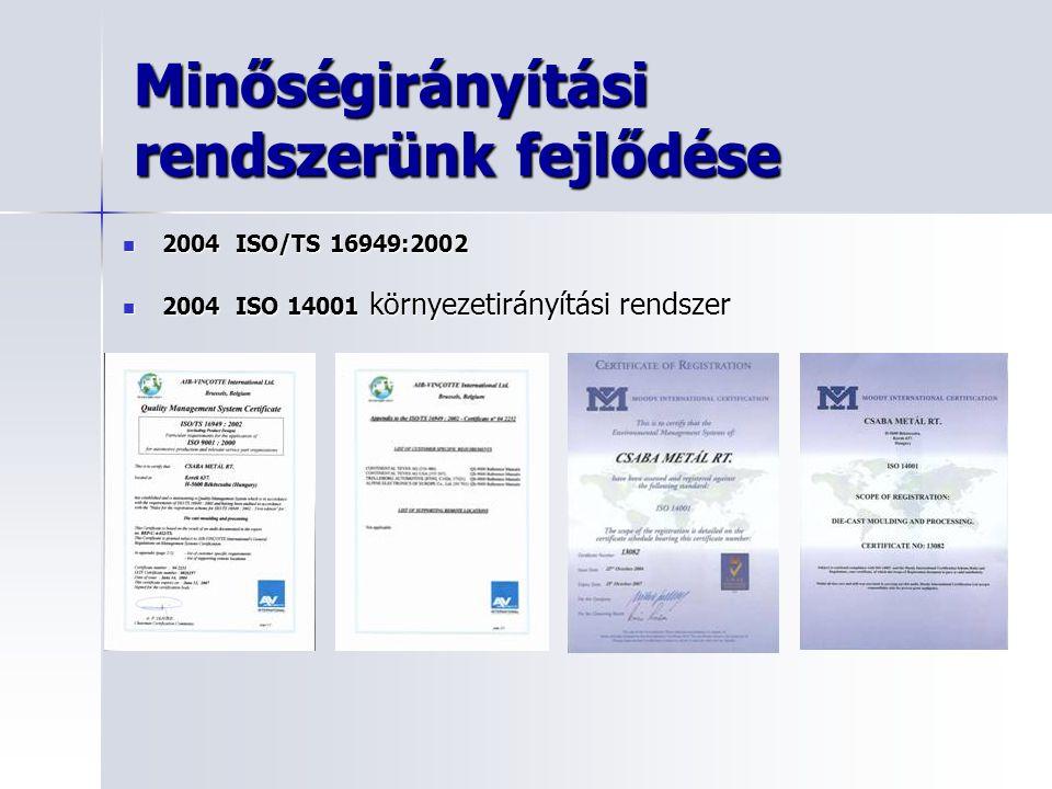 2004 ISO/TS 16949:2002 2004 ISO/TS 16949:2002 2004 ISO 14001 környezetirányítási rendszer 2004 ISO 14001 környezetirányítási rendszer 2004 ISO 14001 2