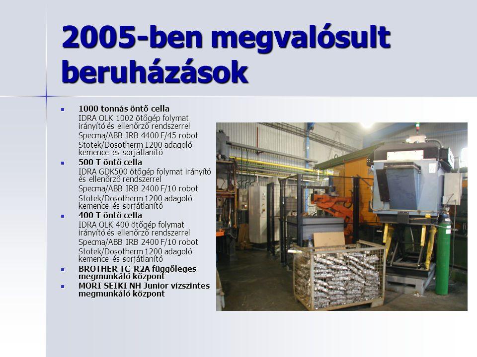 2005-ben megvalósult beruházások 1000 tonnás öntő cella 1000 tonnás öntő cella IDRA OLK 1002 ötőgép folymat irányító és ellenőrző rendszerrel Specma/A