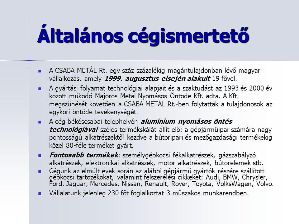 Általános cégismertető A CSABA METÁL Rt. egy száz százalékig magántulajdonban lévő magyar vállalkozás, amely 1999. augusztus elsején alakult 19 fővel.