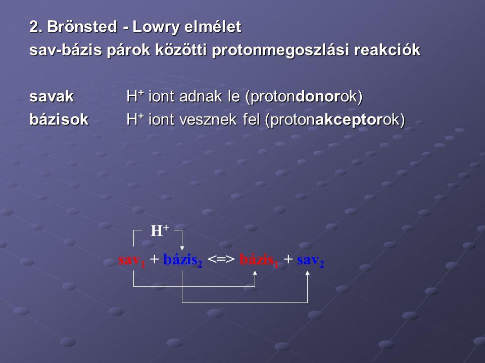 2. Brönsted - Lowry elmélet sav-bázis párok közötti protonmegoszlási reakciók savakH + iont adnak le (protondonorok) bázisokH + iont vesznek fel (prot