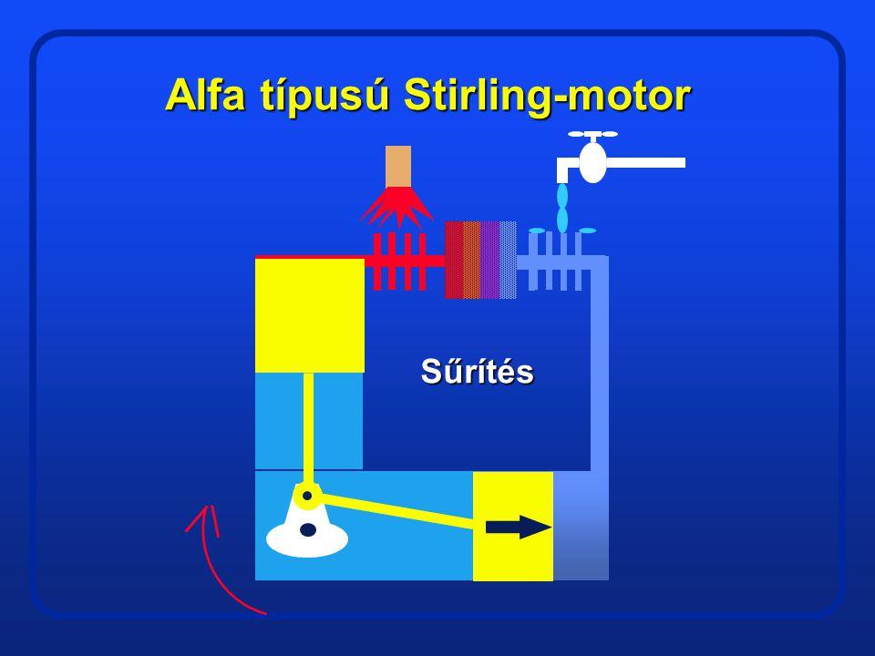 A Stirling-motor a munkagázt mozgatja Expanzió henger Kompresszió henger Dugattyú Dugattyú Hidegvíz FolyamatosfűtésRegenerator