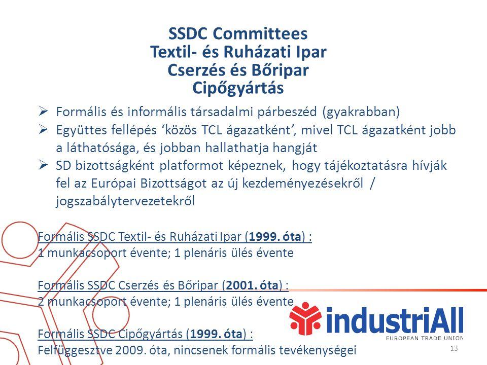 SSDC Committees Textil- és Ruházati Ipar Cserzés és Bőripar Cipőgyártás  Formális és informális társadalmi párbeszéd (gyakrabban)  Együttes fellépés 'közös TCL ágazatként', mivel TCL ágazatként jobb a láthatósága, és jobban hallathatja hangját  SD bizottságként platformot képeznek, hogy tájékoztatásra hívják fel az Európai Bizottságot az új kezdeményezésekről / jogszabálytervezetekről Formális SSDC Textil- és Ruházati Ipar (1999.