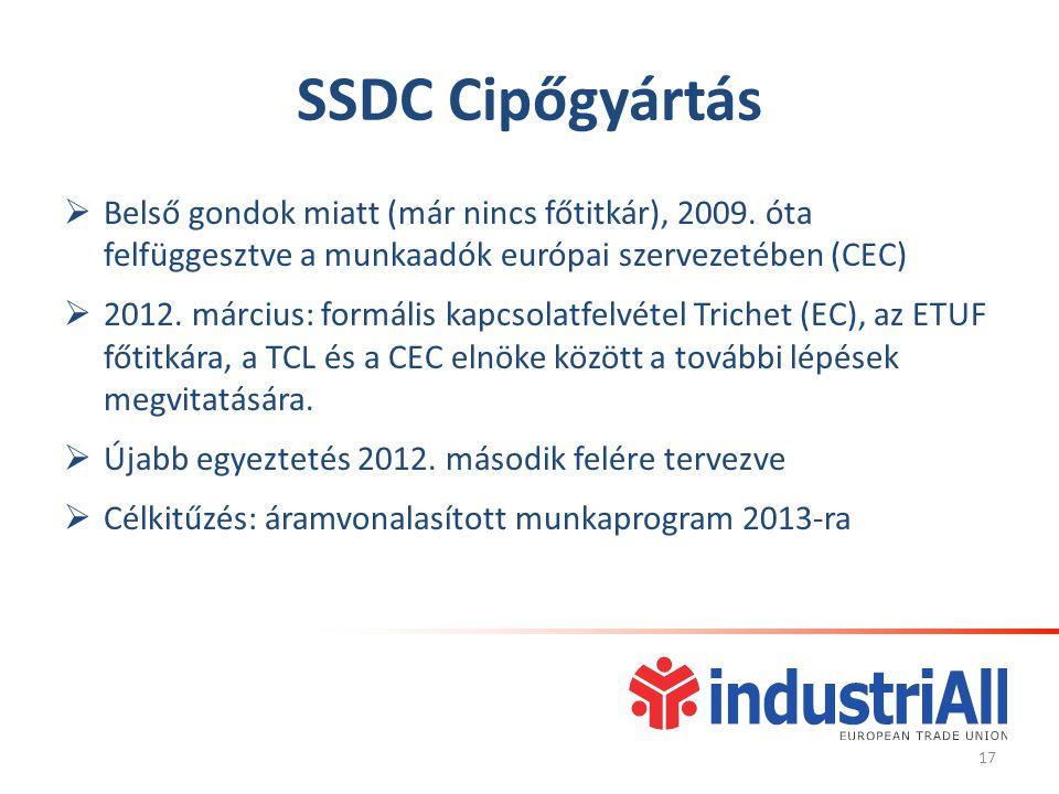 SSDC Cipőgyártás  Belső gondok miatt (már nincs főtitkár), 2009.