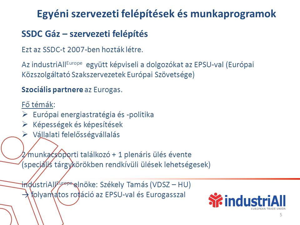 Európai energiastratégia és -politika  Energia útiterv 2050 és annak későbbi kommunikálása  Későbbi, a 2.