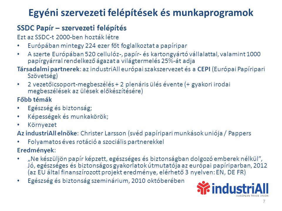 """Egyéni szervezeti felépítések és munkaprogramok SSDC Papír – szervezeti felépítés Ezt az SSDC-t 2000-ben hozták létre Európában mintegy 224 ezer főt foglalkoztat a papíripar A szerte Európában 520 cellulóz-, papír- és kartongyártó vállalattal, valamint 1000 papírgyárral rendelkező ágazat a világtermelés 25%-át adja Társadalmi partnerek: az industriAll európai szakszervezet és a CEPI (Európai Papíripari Szövetség) 2 vezetőicsoport-megbeszélés + 2 plenáris ülés évente (+ gyakori irodai megbeszélések az ülések előkészítésére) Főbb témák Egészség és biztonság; Képességek és munkakörök; Környezet Az industriAll elnöke: Christer Larsson (svéd papíripari munkások uniója / Pappers Folyamatos éves rotáció a szociális partnerekkel Eredmények: """"Ne készüljön papír képzett, egészséges és biztonságban dolgozó emberek nélkül , Jó, egészséges és biztonságos gyakorlatok útmutatója az európai papíriparban, 2012 (az EU által finanszírozott projekt eredménye, elérhető 3 nyelven: EN, DE FR) Egészség és biztonság szeminárium, 2010 októberében 7"""