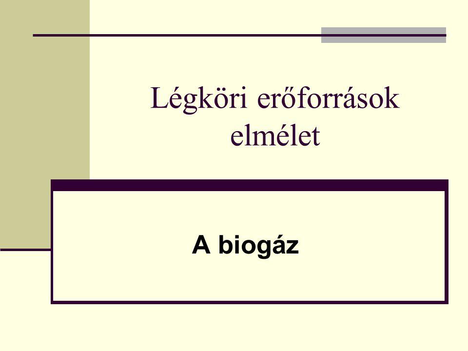 Légköri erőforrások elmélet A biogáz