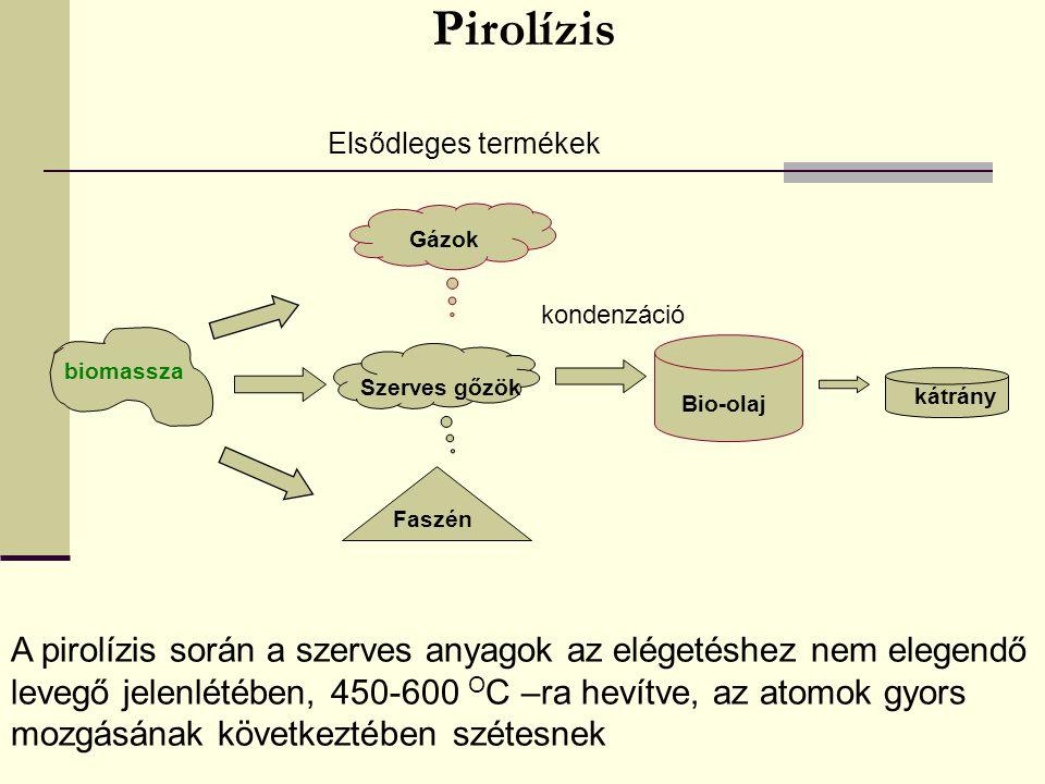 Pirolízis biomassza Gázok Szerves gőzök Bio-olaj kátrány Faszén A pirolízis során a szerves anyagok az elégetéshez nem elegendő levegő jelenlétében, 4