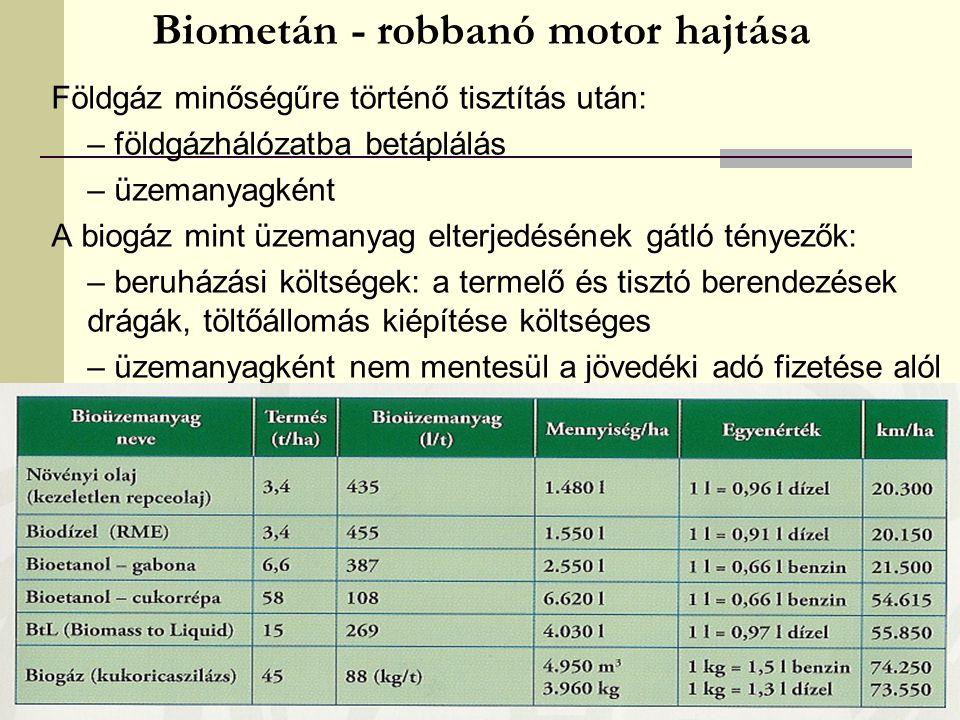 Biometán - robbanó motor hajtása Földgáz minőségűre történő tisztítás után: – földgázhálózatba betáplálás – üzemanyagként A biogáz mint üzemanyag elte