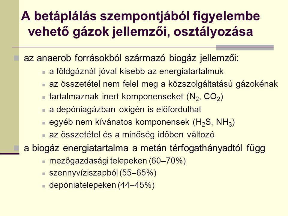 A betáplálás szempontjából figyelembe vehető gázok jellemzői, osztályozása az anaerob forrásokból származó biogáz jellemzői: a földgáznál jóval kisebb