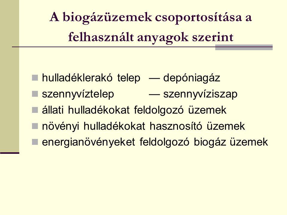 A betáplálás szempontjából figyelembe vehető gázok jellemzői, osztályozása az anaerob forrásokból származó biogáz jellemzői: a földgáznál jóval kisebb az energiatartalmuk az összetétel nem felel meg a közszolgáltatású gázokénak tartalmaznak inert komponenseket (N 2, CO 2 ) a depóniagázban oxigén is előfordulhat egyéb nem kívánatos komponensek (H 2 S, NH 3 ) az összetétel és a minőség időben változó a biogáz energiatartalma a metán térfogathányadtól függ mezőgazdasági telepeken (60–70%) szennyvíziszapból (55–65%) depóniatelepeken (44–45%)