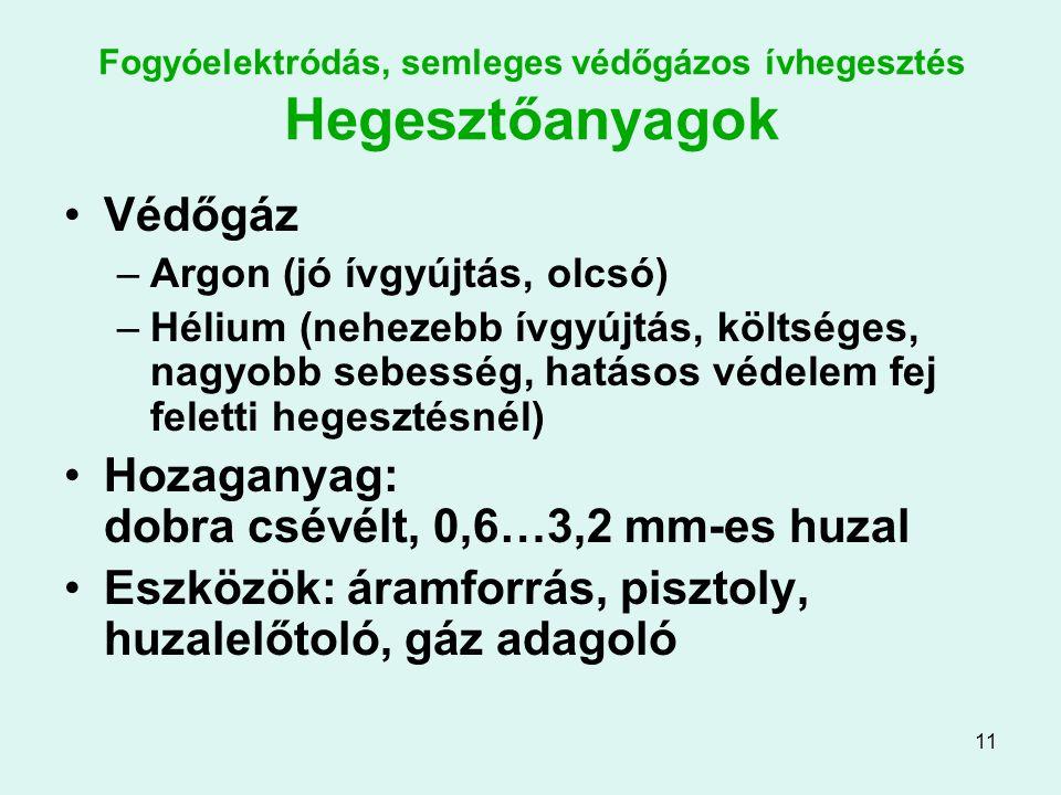 11 Fogyóelektródás, semleges védőgázos ívhegesztés Hegesztőanyagok Védőgáz –Argon (jó ívgyújtás, olcsó) –Hélium (nehezebb ívgyújtás, költséges, nagyob