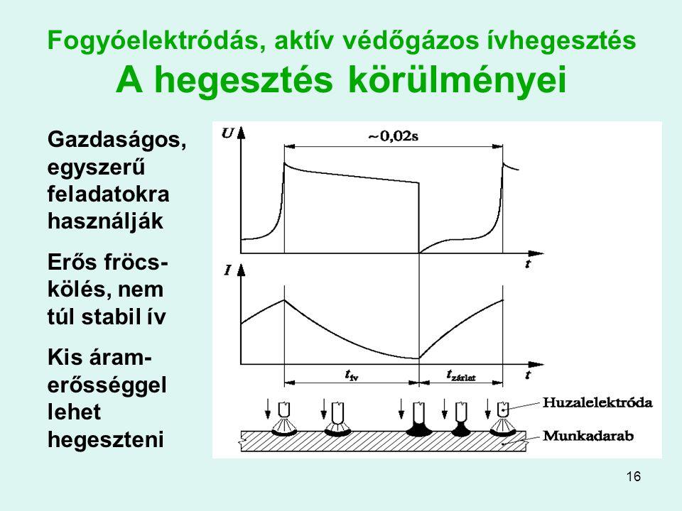16 Fogyóelektródás, aktív védőgázos ívhegesztés A hegesztés körülményei Gazdaságos, egyszerű feladatokra használják Erős fröcs- kölés, nem túl stabil
