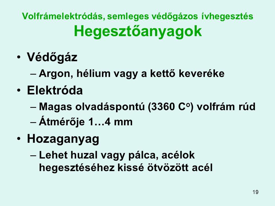 19 Volfrámelektródás, semleges védőgázos ívhegesztés Hegesztőanyagok Védőgáz –Argon, hélium vagy a kettő keveréke Elektróda –Magas olvadáspontú (3360