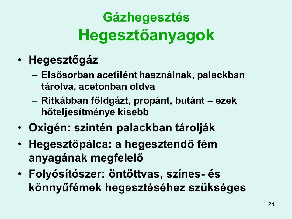 24 Gázhegesztés Hegesztőanyagok Hegesztőgáz –Elsősorban acetilént használnak, palackban tárolva, acetonban oldva –Ritkábban földgázt, propánt, butánt