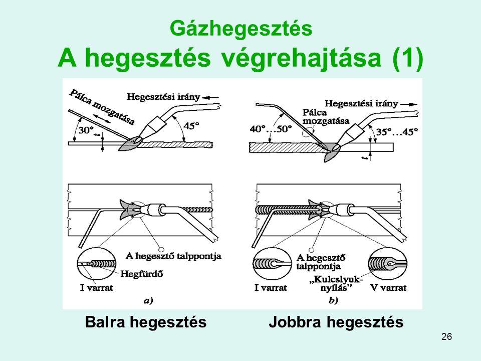 26 Gázhegesztés A hegesztés végrehajtása (1) Balra hegesztés Jobbra hegesztés