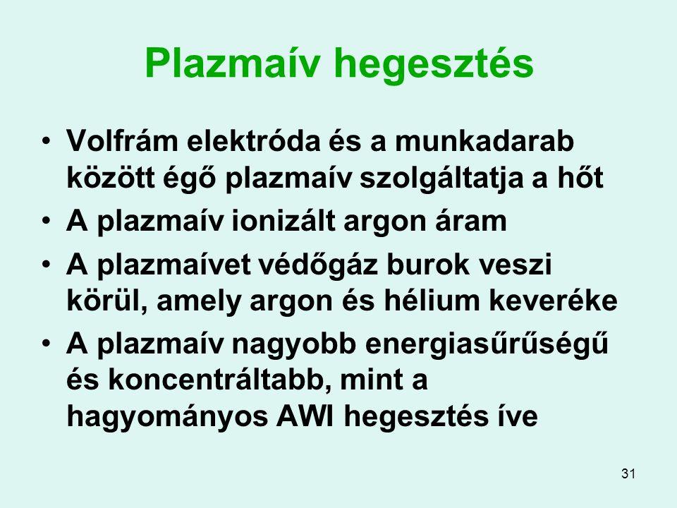 31 Plazmaív hegesztés Volfrám elektróda és a munkadarab között égő plazmaív szolgáltatja a hőt A plazmaív ionizált argon áram A plazmaívet védőgáz bur