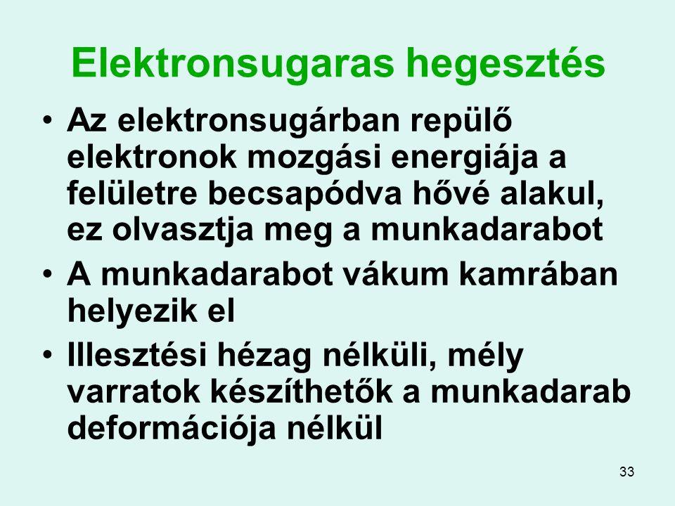 33 Elektronsugaras hegesztés Az elektronsugárban repülő elektronok mozgási energiája a felületre becsapódva hővé alakul, ez olvasztja meg a munkadarab