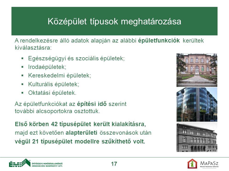 Középület állomány típusépületei A rendelkezésre álló adatok alapján az alábbi épületfunkciók kerültek kiválasztásra:  Egészségügyi és szociális épül