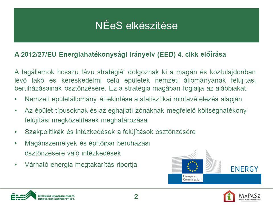 2 A 2012/27/EU Energiahatékonysági Irányelv (EED) 4. cikk előírása A tagállamok hosszú távú stratégiát dolgoznak ki a magán és köztulajdonban lévő lak