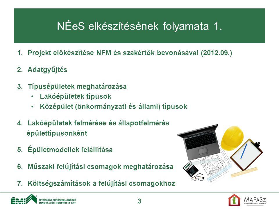 NÉeS elkészítésének folyamata 1. 1.Projekt előkészítése NFM és szakértők bevonásával (2012.09.) 2.Adatgyűjtés 3.Típusépületek meghatározása Lakóépület
