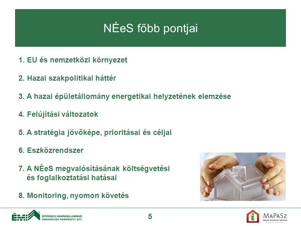 NÉeS főbb pontjai 1. EU és nemzetközi környezet 2. Hazai szakpolitikai háttér 3. A hazai épületállomány energetikai helyzetének elemzése 4. Felújítási