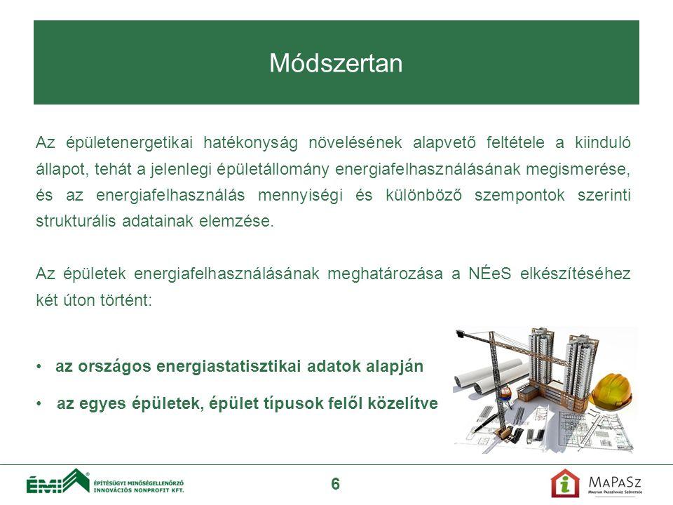Módszertan 6 Az épületenergetikai hatékonyság növelésének alapvető feltétele a kiinduló állapot, tehát a jelenlegi épületállomány energiafelhasználásá