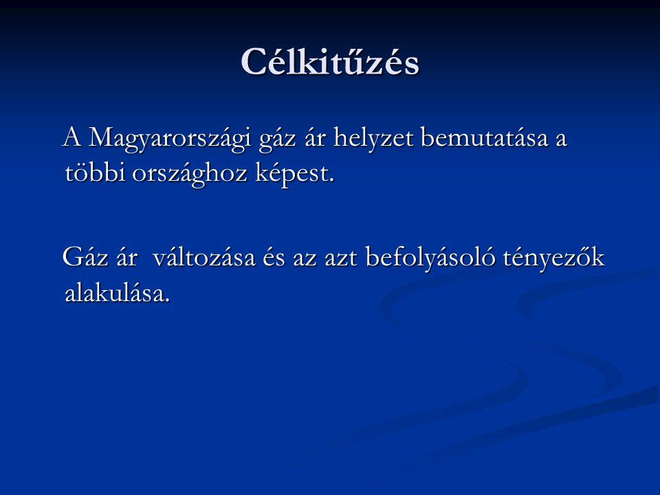 Célkitűzés A Magyarországi gáz ár helyzet bemutatása a többi országhoz képest.